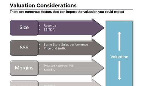 valuation considerations