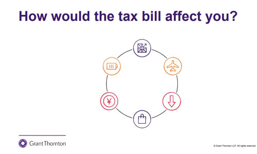 how would the tax bill affect you